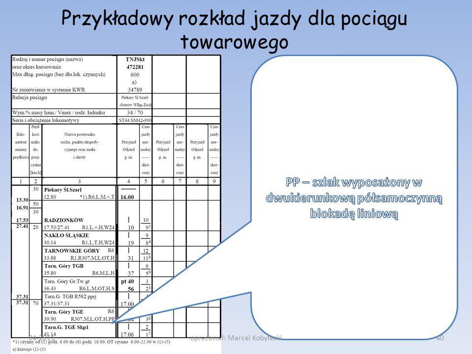 Przykładowy rozkład jazdy dla pociągu towarowego 04-201140opracował: Marcel Kobyłecki