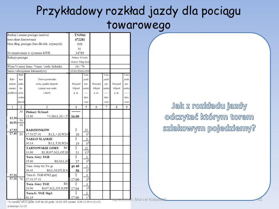 Przykładowy rozkład jazdy dla pociągu towarowego 04-201141opracował: Marcel Kobyłecki