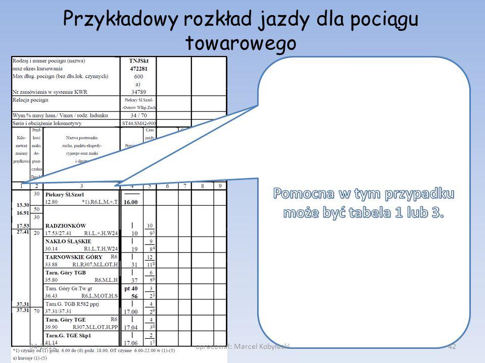 Przykładowy rozkład jazdy dla pociągu towarowego 04-201142opracował: Marcel Kobyłecki
