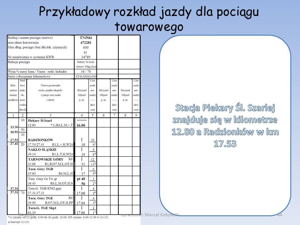 Przykładowy rozkład jazdy dla pociągu towarowego 04-201144opracował: Marcel Kobyłecki