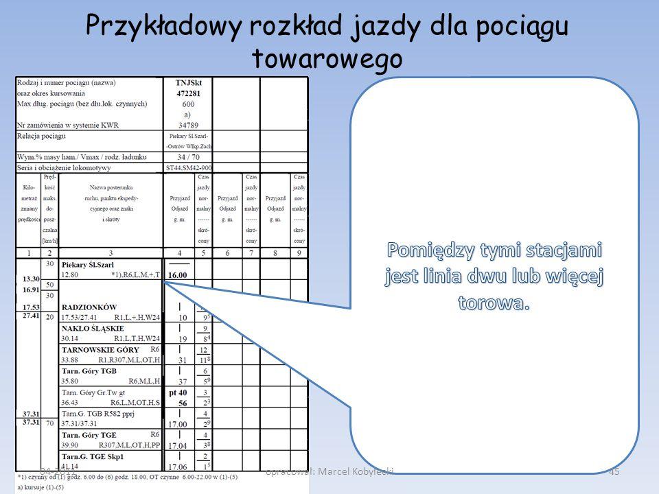 Przykładowy rozkład jazdy dla pociągu towarowego 04-201145opracował: Marcel Kobyłecki