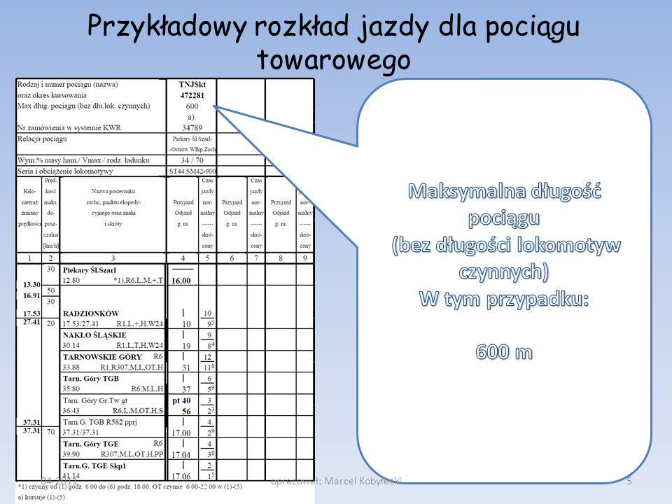 Przykładowy rozkład jazdy dla pociągu towarowego 04-201136opracował: Marcel Kobyłecki