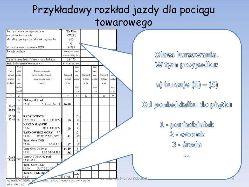 Przykładowy rozkład jazdy dla pociągu towarowego 04-201137opracował: Marcel Kobyłecki