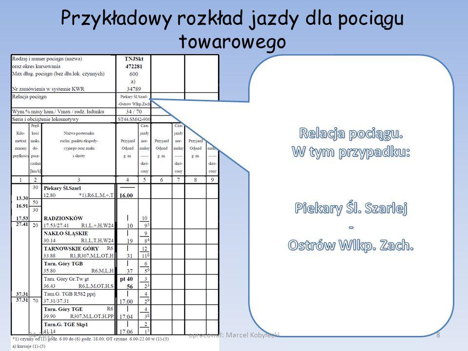 Przykładowy rozkład jazdy dla pociągu towarowego 04-201119opracował: Marcel Kobyłecki