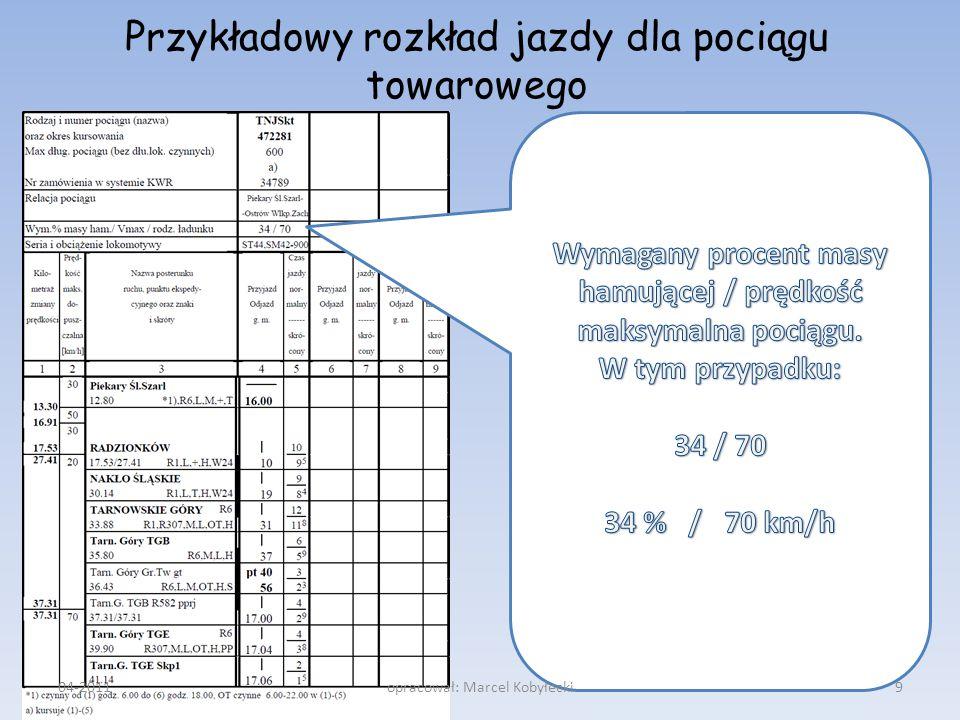 Przykładowy rozkład jazdy dla pociągu towarowego 04-20119opracował: Marcel Kobyłecki