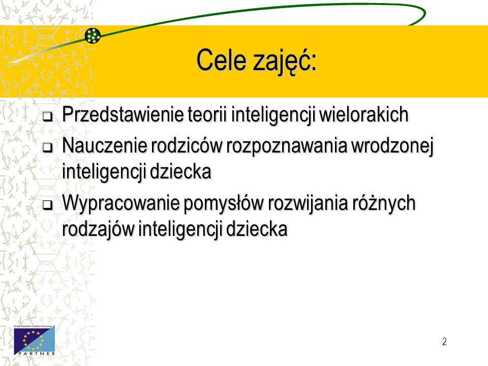 2 Cele zajęć:  Przedstawienie teorii inteligencji wielorakich  Nauczenie rodziców rozpoznawania wrodzonej inteligencji dziecka  Wypracowanie pomysłów rozwijania różnych rodzajów inteligencji dziecka