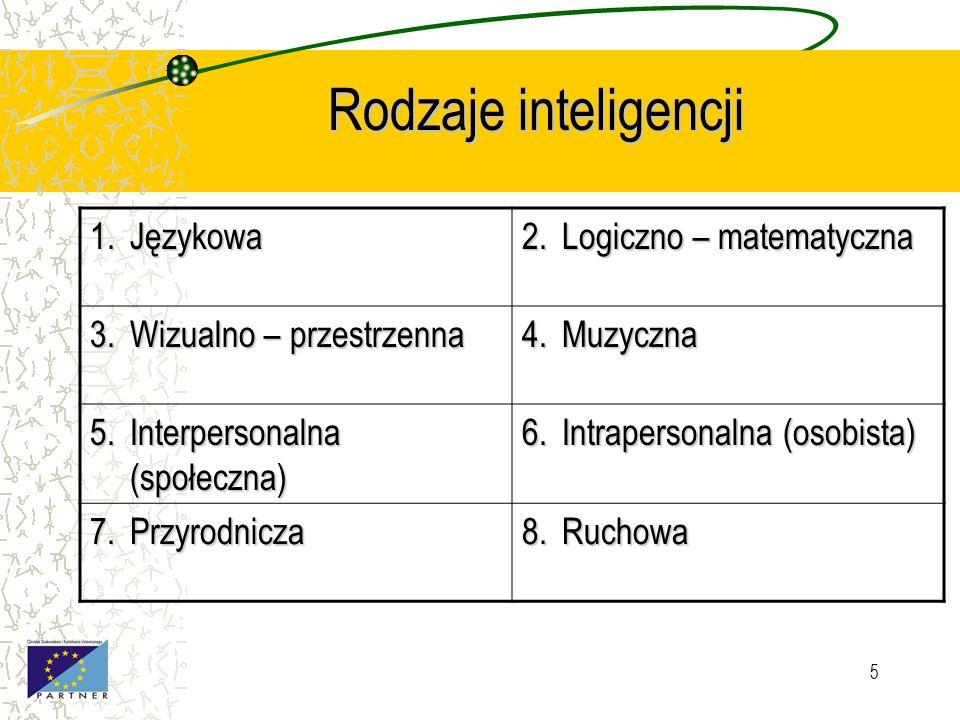 5 Rodzaje inteligencji 1.Językowa 2.Logiczno – matematyczna 3.Wizualno – przestrzenna 4.Muzyczna 5.Interpersonalna (społeczna) 6.Intrapersonalna (osobista) 7.Przyrodnicza 8.Ruchowa