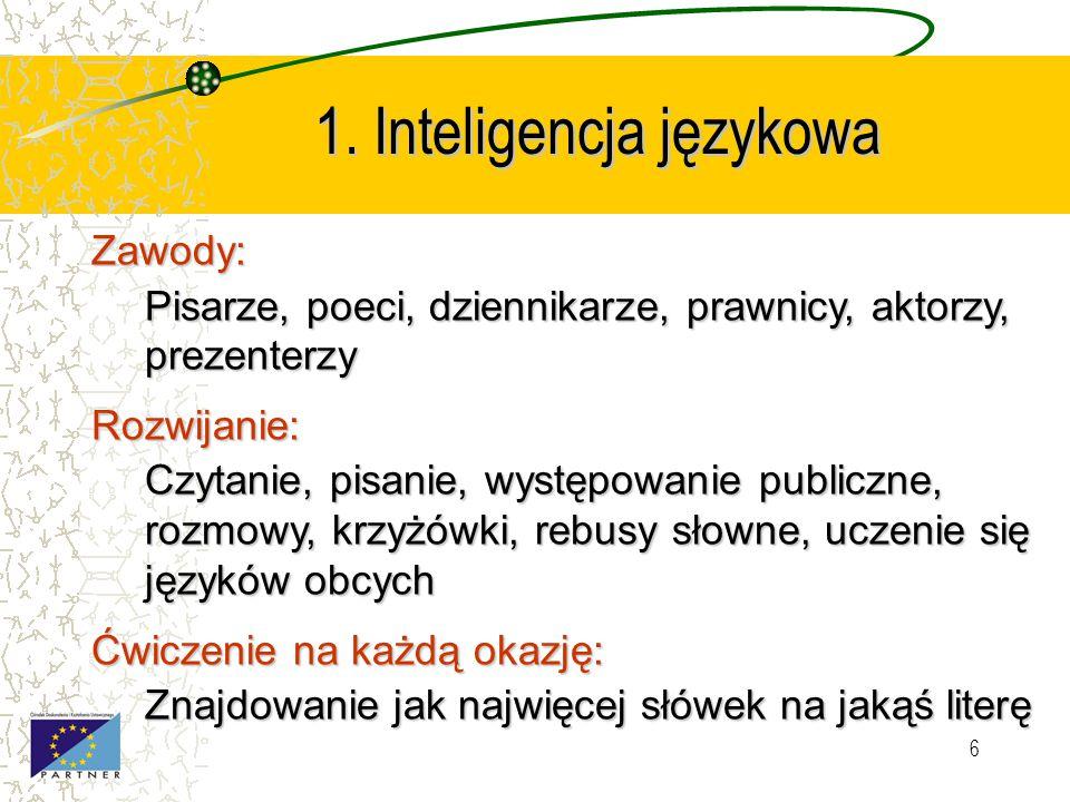 5 Rodzaje inteligencji 1.Językowa 2.Logiczno – matematyczna 3.Wizualno – przestrzenna 4.Muzyczna 5.Interpersonalna (społeczna) 6.Intrapersonalna (osob