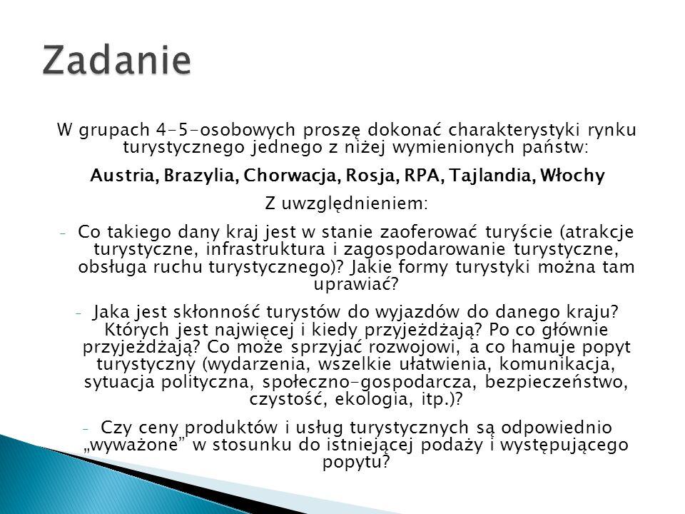 W grupach 4-5-osobowych proszę dokonać charakterystyki rynku turystycznego jednego z niżej wymienionych państw: Austria, Brazylia, Chorwacja, Rosja, R