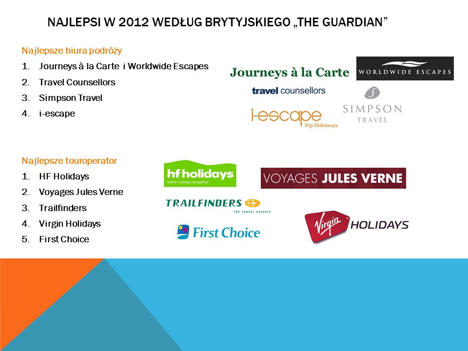 """NAJLEPSI W 2012 WEDŁUG BRYTYJSKIEGO """"THE GUARDIAN"""" Najlepsze biura podróży 1.Journeys à la Carte i Worldwide Escapes 2.Travel Counsellors 3.Simpson Tr"""