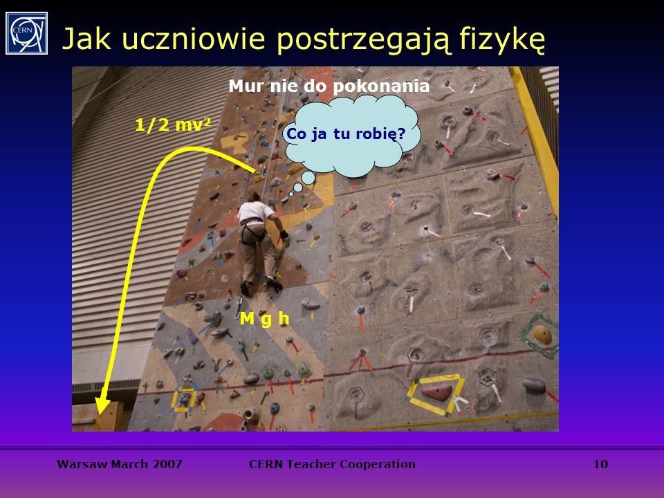 Warsaw March 2007CERN Teacher Cooperation10 Jak uczniowie postrzegają fizykę Mur nie do pokonania M g h 1/2 mv 2 Co ja tu robię?
