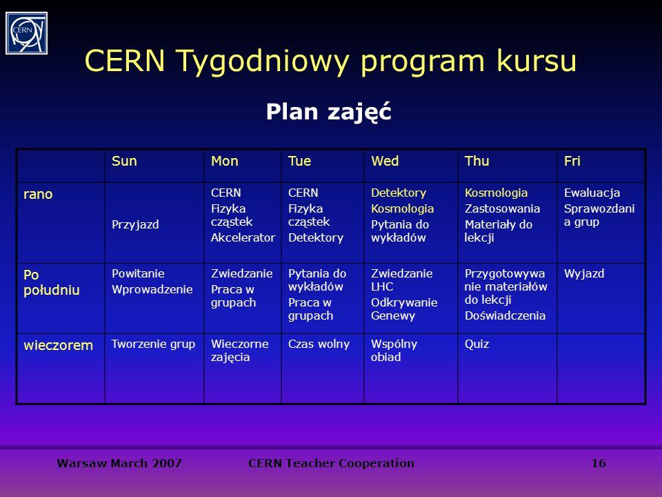 Warsaw March 2007CERN Teacher Cooperation16 CERN Tygodniowy program kursu Plan zajęć SunMonTueWedThuFri rano Przyjazd CERN Fizyka cząstek Akcelerator
