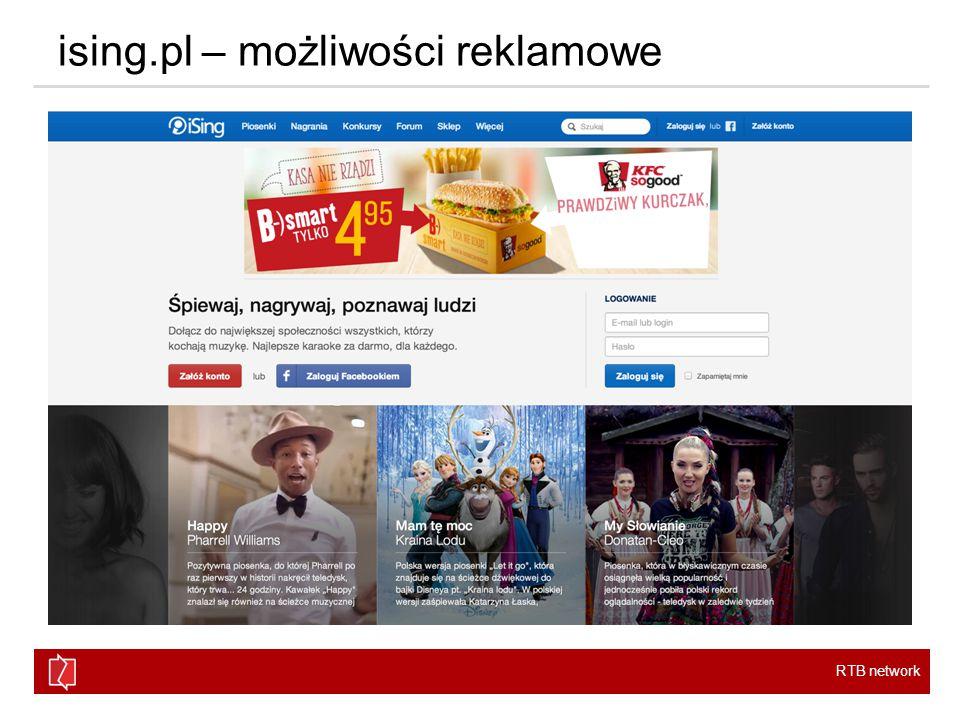 RTB network ising.pl – możliwości reklamowe