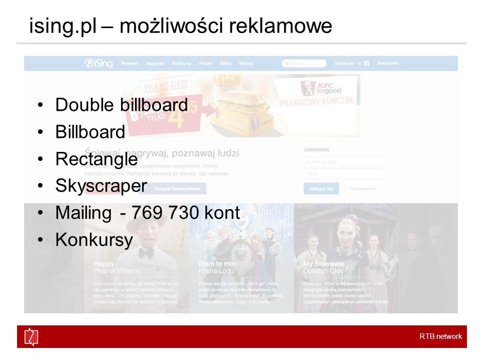 RTB network ising.pl – możliwości reklamowe Double billboard Billboard Rectangle Skyscraper Mailing - 769 730 kont Konkursy