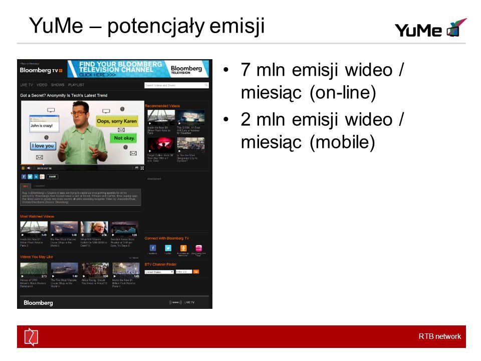 RTB network YuMe – potencjały emisji 7 mln emisji wideo / miesiąc (on-line) 2 mln emisji wideo / miesiąc (mobile)