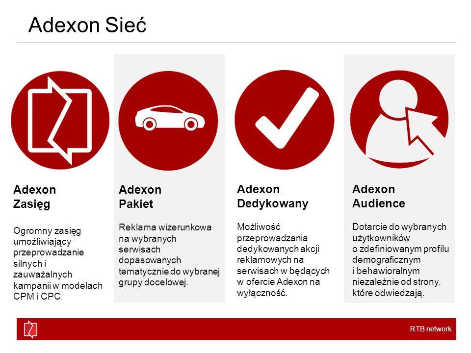 RTB network Oferta Adexon Adexon Zasięg Adexon Zasięg to: Ponad 21 mln UU / miesiąc 483 witryny w pakietach Konkurencyjne stawki Rozliczanie w modelach CPM i CPC