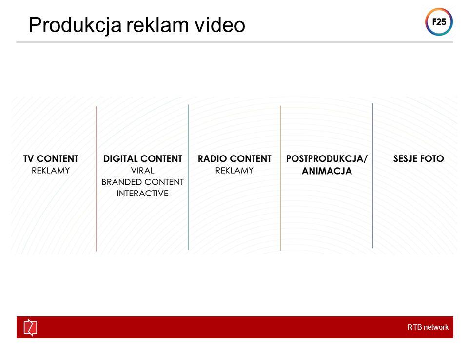 RTB network Produkcja reklam video