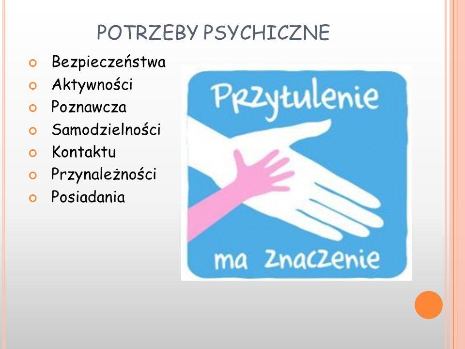 POTRZEBY PSYCHICZNE Bezpieczeństwa Aktywności Poznawcza Samodzielności Kontaktu Przynależności Posiadania