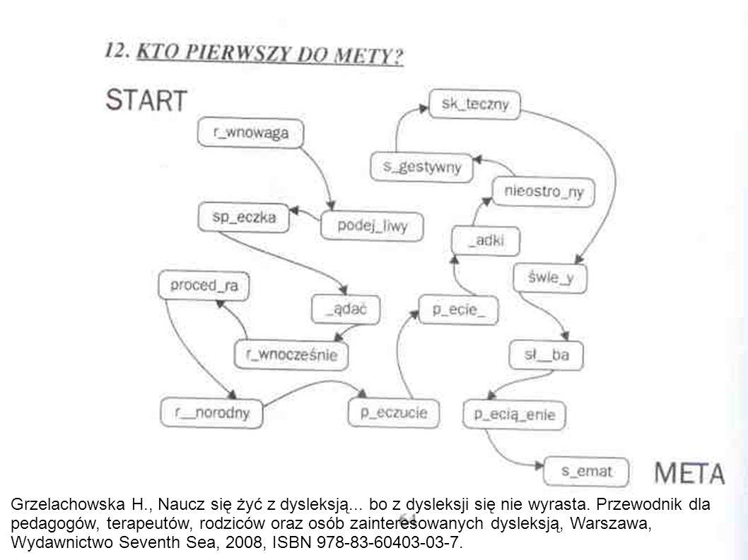 Grzelachowska H., Naucz się żyć z dysleksją...bo z dysleksji się nie wyrasta.