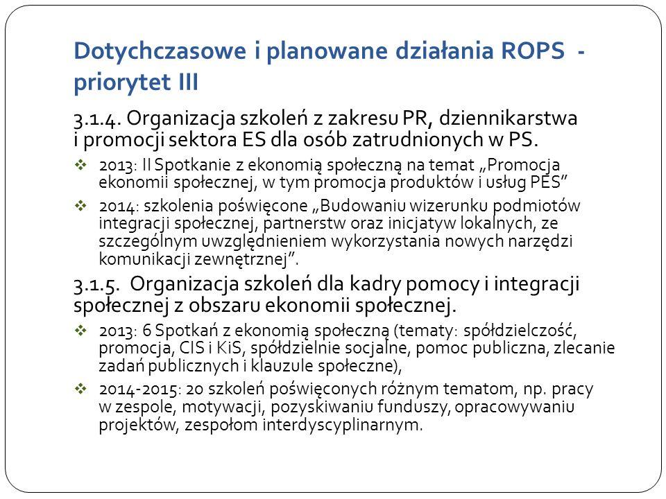 Dotychczasowe i planowane działania ROPS - priorytet III 3.1.4.