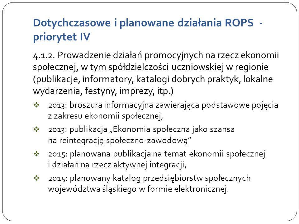 Dotychczasowe i planowane działania ROPS - priorytet IV 4.1.2.
