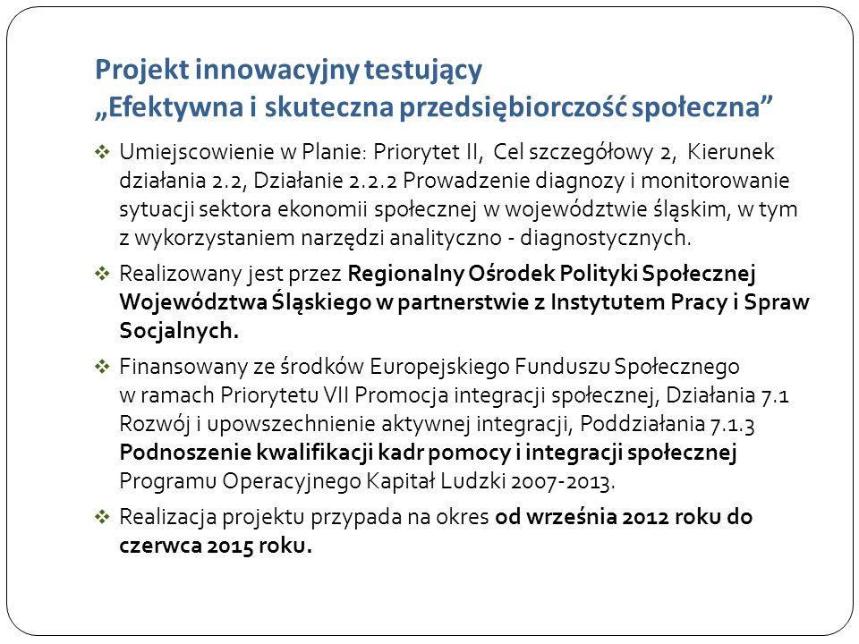 """Projekt innowacyjny testujący """"Efektywna i skuteczna przedsiębiorczość społeczna  Umiejscowienie w Planie: Priorytet II, Cel szczegółowy 2, Kierunek działania 2.2, Działanie 2.2.2 Prowadzenie diagnozy i monitorowanie sytuacji sektora ekonomii społecznej w województwie śląskim, w tym z wykorzystaniem narzędzi analityczno - diagnostycznych."""