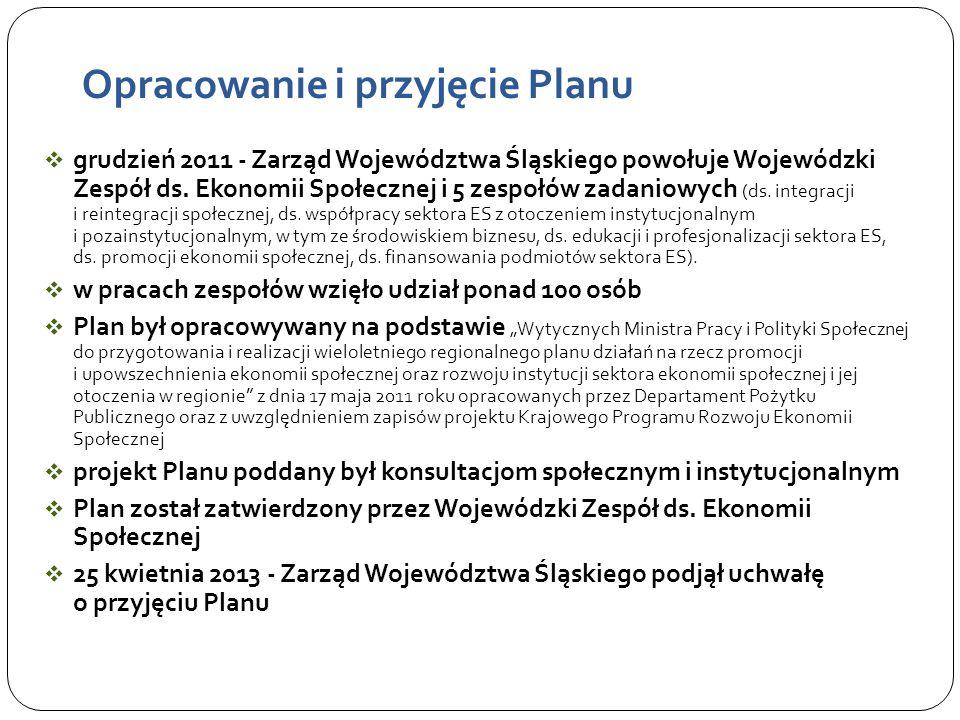 Opracowanie i przyjęcie Planu  grudzień 2011 - Zarząd Województwa Śląskiego powołuje Wojewódzki Zespół ds.