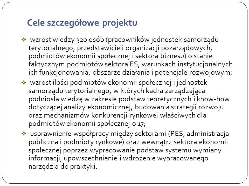 Cele szczegółowe projektu  wzrost wiedzy 320 osób (pracowników jednostek samorządu terytorialnego, przedstawicieli organizacji pozarządowych, podmiotów ekonomii społecznej i sektora biznesu) o stanie faktycznym podmiotów sektora ES, warunkach instytucjonalnych ich funkcjonowania, obszarze działania i potencjale rozwojowym;  wzrost ilości podmiotów ekonomii społecznej i jednostek samorządu terytorialnego, w których kadra zarządzająca podniosła wiedzę w zakresie podstaw teoretycznych i know-how dotyczącej analizy ekonomicznej, budowania strategii rozwoju oraz mechanizmów konkurencji rynkowej właściwych dla podmiotów ekonomii społecznej o 17;  usprawnienie współpracy między sektorami (PES, administracja publiczna i podmioty rynkowe) oraz wewnątrz sektora ekonomii społecznej poprzez wypracowanie podstaw systemu wymiany informacji, upowszechnienie i wdrożenie wypracowanego narzędzia do praktyki.