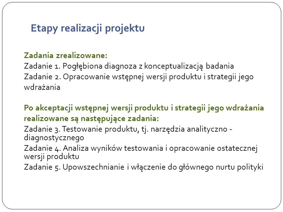 Etapy realizacji projektu Zadania zrealizowane: Zadanie 1.