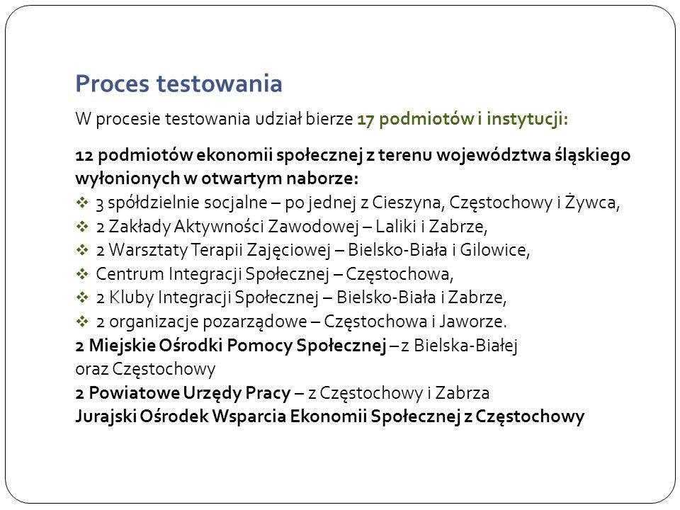 Proces testowania W procesie testowania udział bierze 17 podmiotów i instytucji: 12 podmiotów ekonomii społecznej z terenu województwa śląskiego wyłonionych w otwartym naborze:  3 spółdzielnie socjalne – po jednej z Cieszyna, Częstochowy i Żywca,  2 Zakłady Aktywności Zawodowej – Laliki i Zabrze,  2 Warsztaty Terapii Zajęciowej – Bielsko-Biała i Gilowice,  Centrum Integracji Społecznej – Częstochowa,  2 Kluby Integracji Społecznej – Bielsko-Biała i Zabrze,  2 organizacje pozarządowe – Częstochowa i Jaworze.