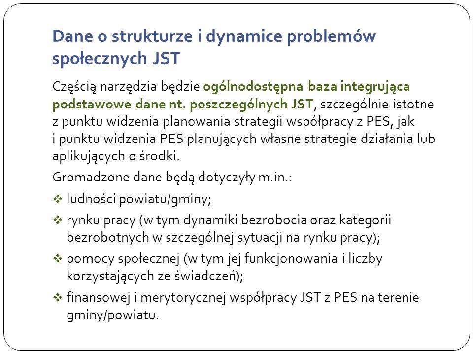 Dane o strukturze i dynamice problemów społecznych JST Częścią narzędzia będzie ogólnodostępna baza integrująca podstawowe dane nt.
