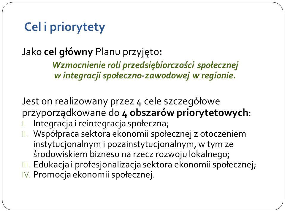 Dotychczasowe i planowane działania ROPS - priorytet IV 4.1.3.