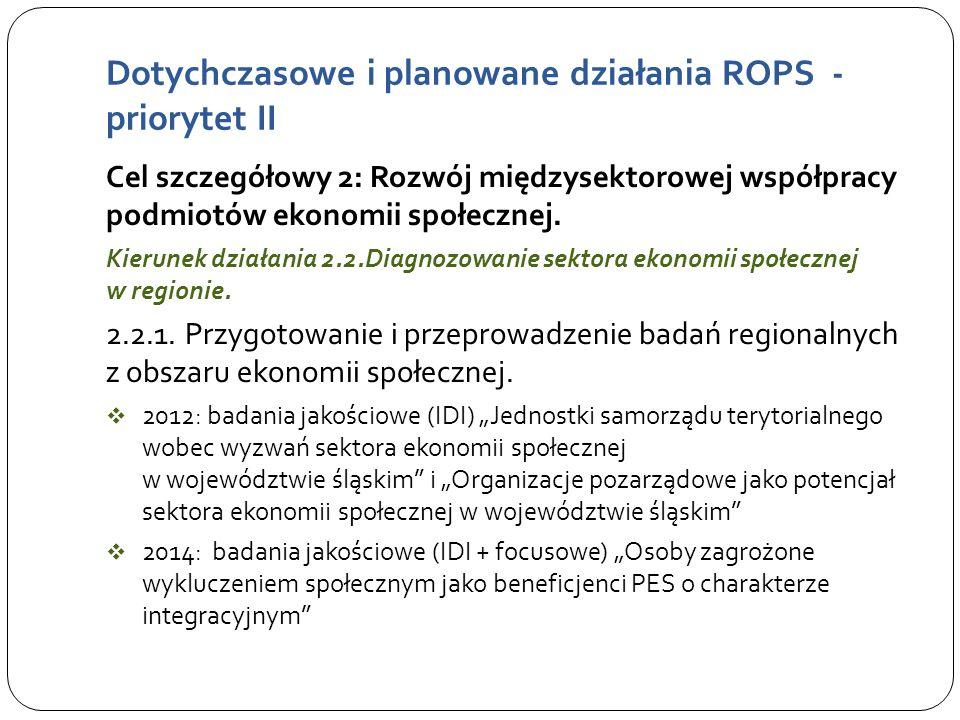 Dotychczasowe i planowane działania ROPS - priorytet II Cel szczegółowy 2: Rozwój międzysektorowej współpracy podmiotów ekonomii społecznej.