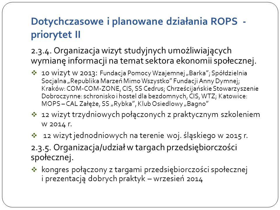 Dotychczasowe i planowane działania ROPS - priorytet II 2.3.4.