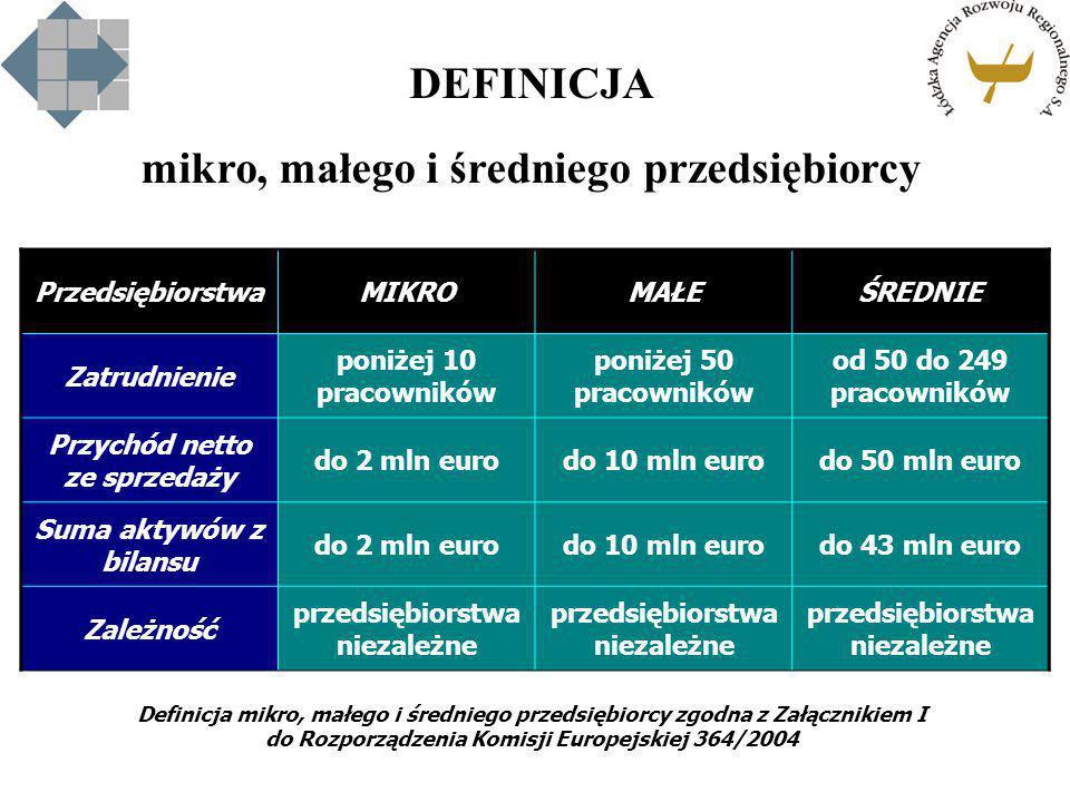 Polskawoj.