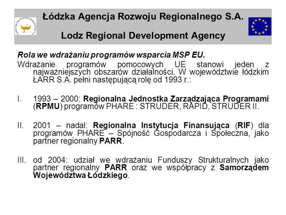 Źródło: Ministerstwo Gospodarki i Pracy, stan na październik 2005 Sektorowy Program Operacyjny – Rozwój Zasobów Ludzkich (SPO-RZL) Działanie 2.3a SPO-RZL: Liczba wniosków:  Złożonych: 2 276  Liczba podpisanych umów (narastająco): 196 Podpisane umowy w stosunku do liczby złożonych wniosków: 8,61%