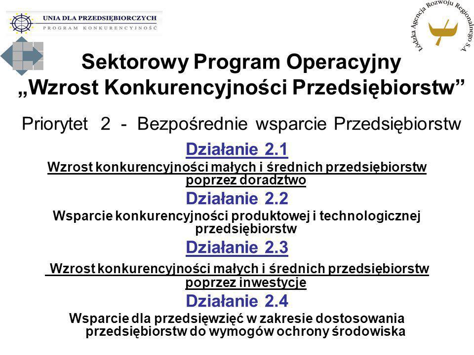 Priorytet 2 - Bezpośrednie wsparcie Przedsiębiorstw Działanie 2.1 Wzrost konkurencyjności małych i średnich przedsiębiorstw poprzez doradztwo Działani