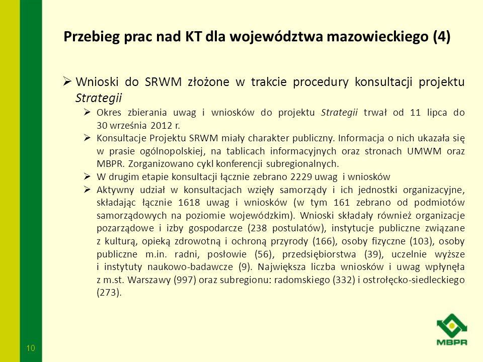 10 Przebieg prac nad KT dla województwa mazowieckiego (4)  Wnioski do SRWM złożone w trakcie procedury konsultacji projektu Strategii  Okres zbieran