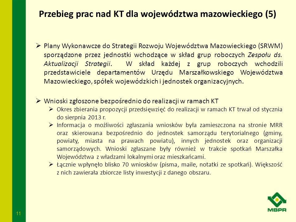 11 Przebieg prac nad KT dla województwa mazowieckiego (5)  Plany Wykonawcze do Strategii Rozwoju Województwa Mazowieckiego (SRWM) sporządzone przez j