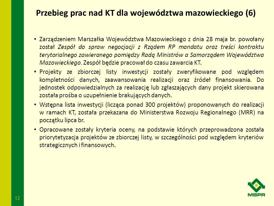 12 Przebieg prac nad KT dla województwa mazowieckiego (6) Zarządzeniem Marszałka Województwa Mazowieckiego z dnia 28 maja br. powołany został Zespół d