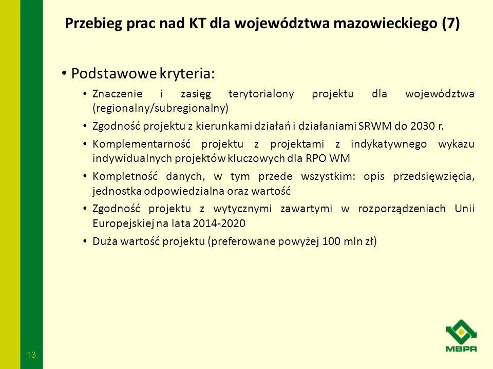 13 Przebieg prac nad KT dla województwa mazowieckiego (7) Podstawowe kryteria: Znaczenie i zasięg terytorialony projektu dla województwa (regionalny/s