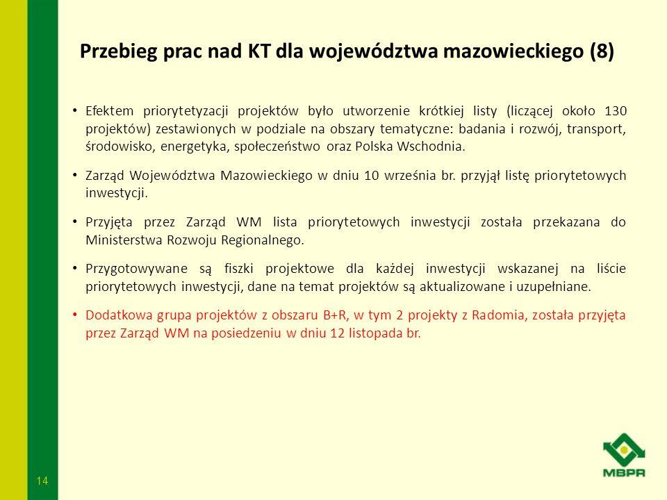 14 Przebieg prac nad KT dla województwa mazowieckiego (8) Efektem priorytetyzacji projektów było utworzenie krótkiej listy (liczącej około 130 projekt
