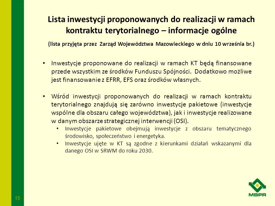 15 Lista inwestycji proponowanych do realizacji w ramach kontraktu terytorialnego – informacje ogólne (lista przyjęta przez Zarząd Województwa Mazowie