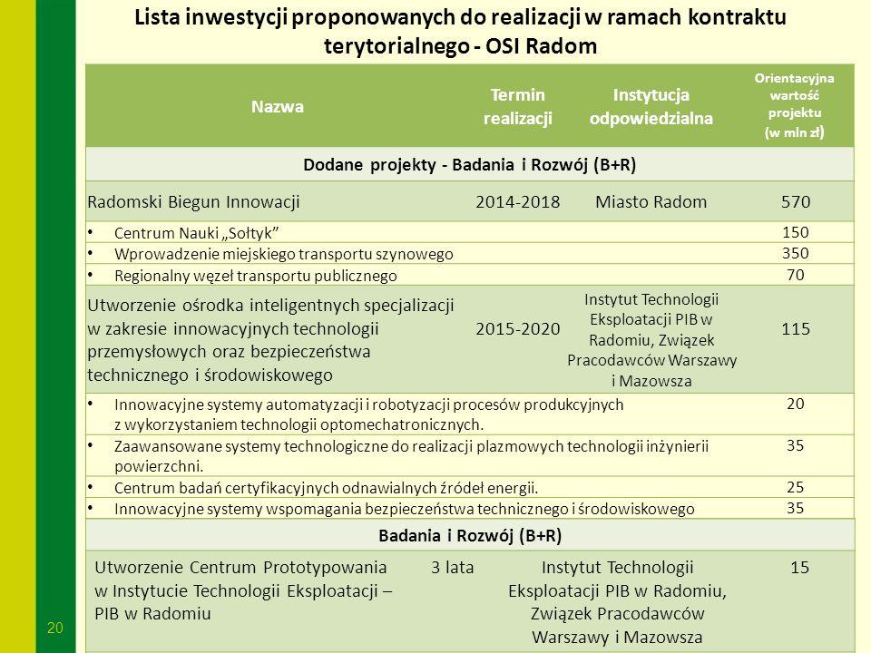 20 Lista inwestycji proponowanych do realizacji w ramach kontraktu terytorialnego - OSI Radom Badania i Rozwój (B+R) Utworzenie Centrum Prototypowania