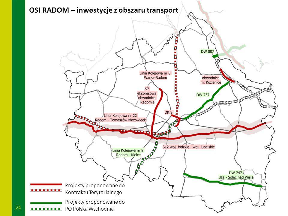 24 OSI RADOM – inwestycje z obszaru transport Projekty proponowane do Kontraktu Terytorialnego Projekty proponowane do PO Polska Wschodnia