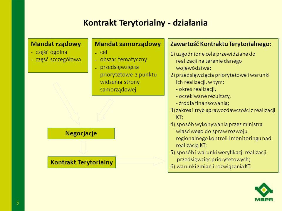 5 Kontrakt Terytorialny Negocjacje Mandat samorządowy ₋cel ₋obszar tematyczny ₋przedsięwzięcia priorytetowe z punktu widzenia strony samorządowej Kont