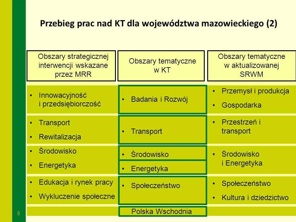 8 8 Przebieg prac nad KT dla województwa mazowieckiego (2) Obszary tematyczne w KT Badania i Rozwój Transport Środowisko Energetyka Społeczeństwo Obsz