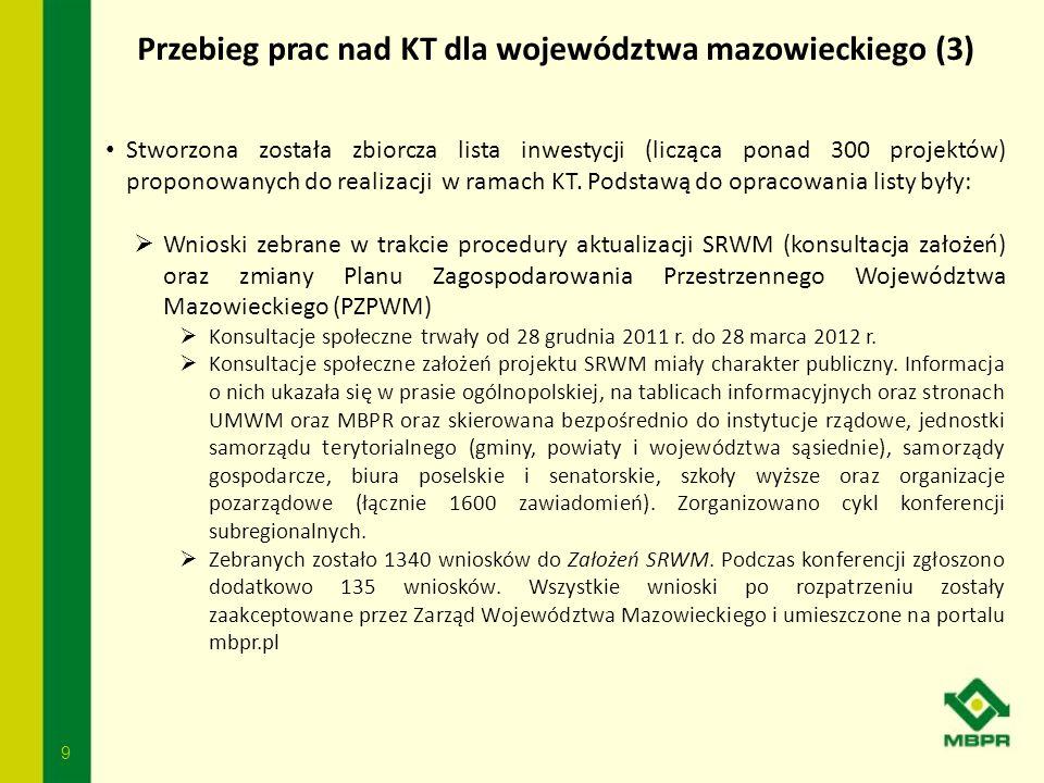 9 Przebieg prac nad KT dla województwa mazowieckiego (3) Stworzona została zbiorcza lista inwestycji (licząca ponad 300 projektów) proponowanych do re