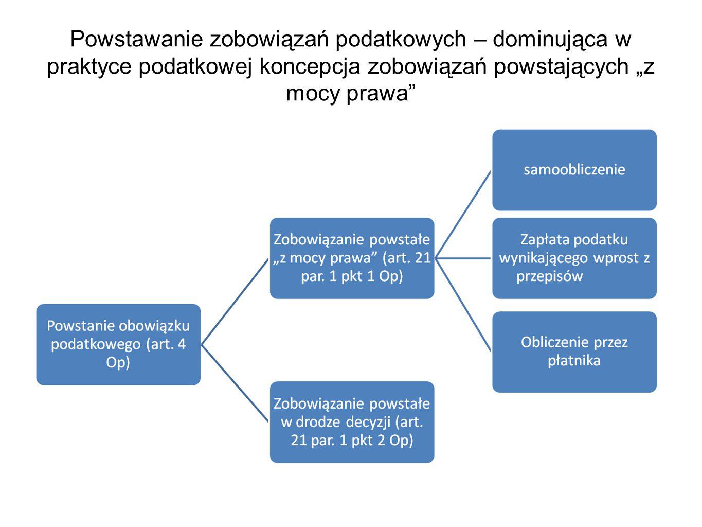 Decyzja ustalająca - skutki doręczenia (3) Art.6c ustawy o podatku rolnym: 1.
