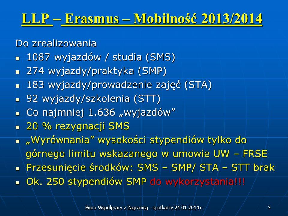 Biuro Współpracy z Zagranicą - spotkanie 24.01.2014 r.